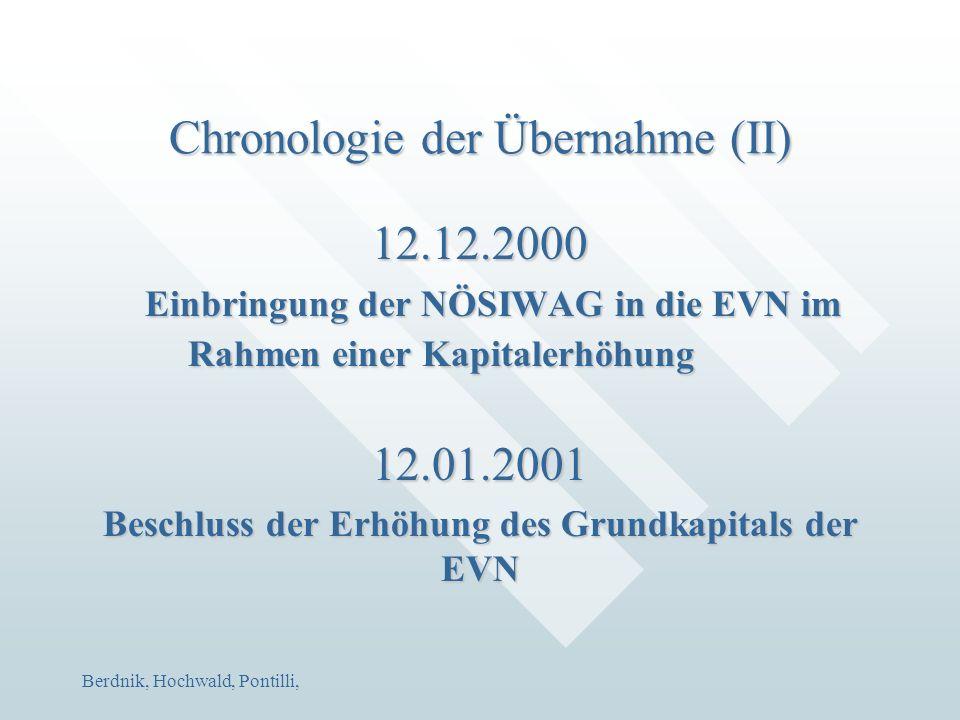 Berdnik, Hochwald, Pontilli, Chronologie der Übernahme (II) 12.12.2000 Einbringung der NÖSIWAG in die EVN im Rahmen einer Kapitalerhöhung Einbringung