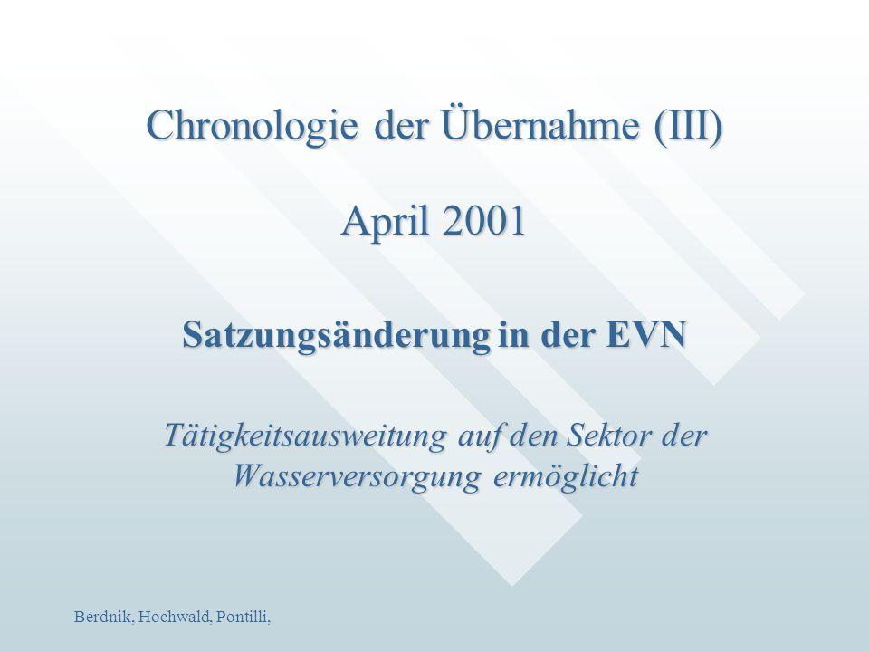 Berdnik, Hochwald, Pontilli, Chronologie der Übernahme (III) April 2001 Satzungsänderung in der EVN Tätigkeitsausweitung auf den Sektor der Wasservers