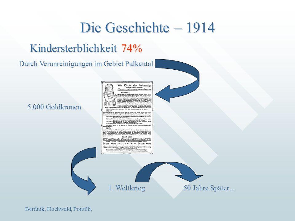 Berdnik, Hochwald, Pontilli, Die Geschichte – 1914 Kindersterblichkeit 74% Durch Verunreinigungen im Gebiet Pulkautal 5.000 Goldkronen 1. Weltkrieg 50
