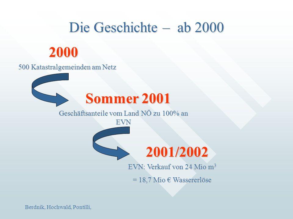 Berdnik, Hochwald, Pontilli, Die Geschichte – ab 2000 500 Katastralgemeinden am Netz 2000 Geschäftsanteile vom Land NÖ zu 100% an EVN Sommer 2001 2001