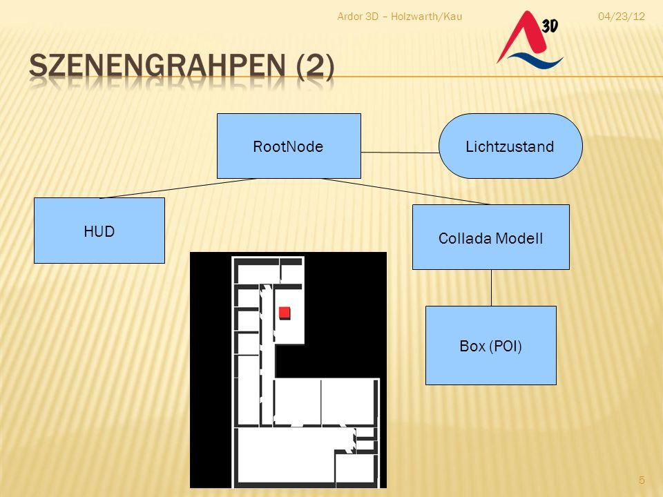 04/23/12Ardor 3D – Holzwarth/Kau 16  Importfunktion für gängige CAD Modelle  Collada, OBJ, MD2  Ausführen der Modell Animation
