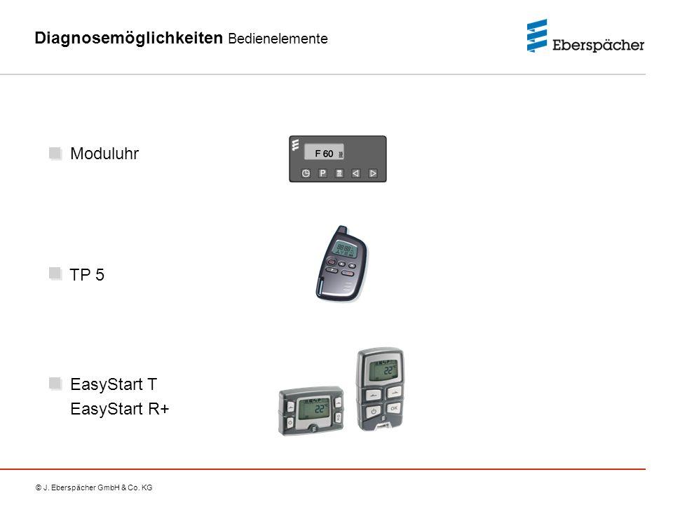 © J. Eberspächer GmbH & Co. KG Diagnosemöglichkeiten Bedienelemente Moduluhr TP 5 EasyStart T EasyStart R+