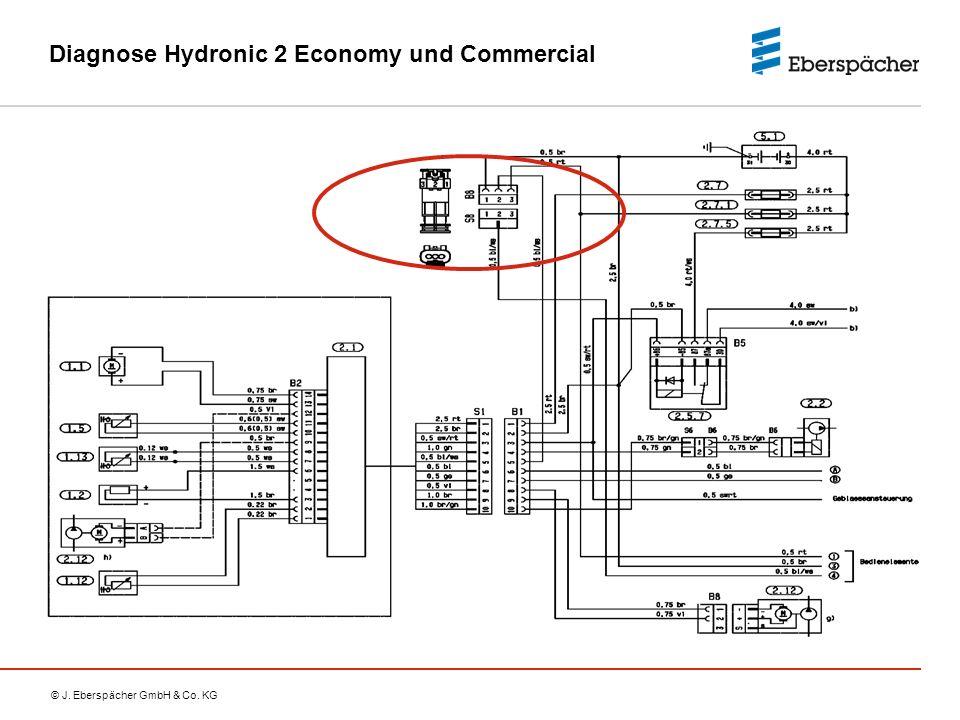 © J. Eberspächer GmbH & Co. KG Diagnose Hydronic 2 Economy und Commercial