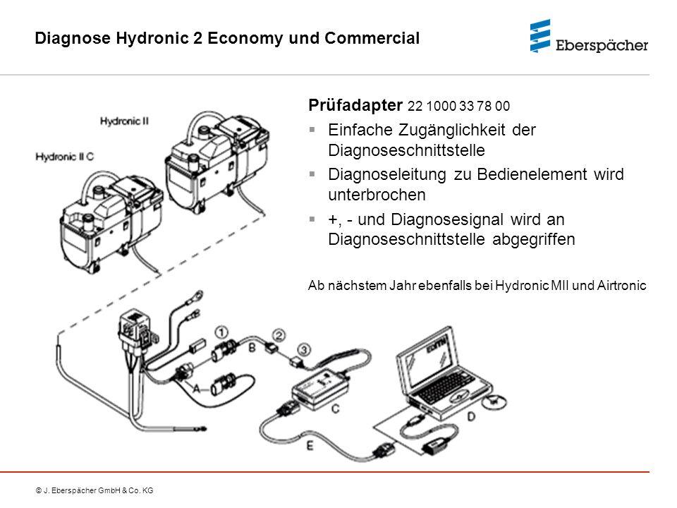 © J. Eberspächer GmbH & Co. KG Diagnose Hydronic 2 Economy und Commercial Prüfadapter 22 1000 33 78 00  Einfache Zugänglichkeit der Diagnoseschnittst