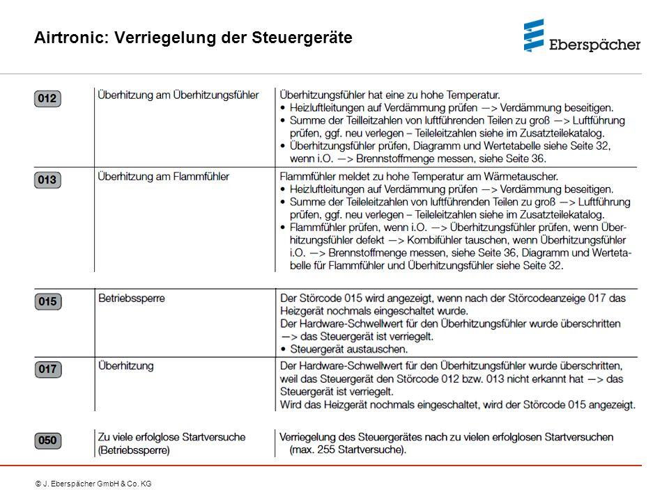 © J. Eberspächer GmbH & Co. KG Airtronic: Verriegelung der Steuergeräte