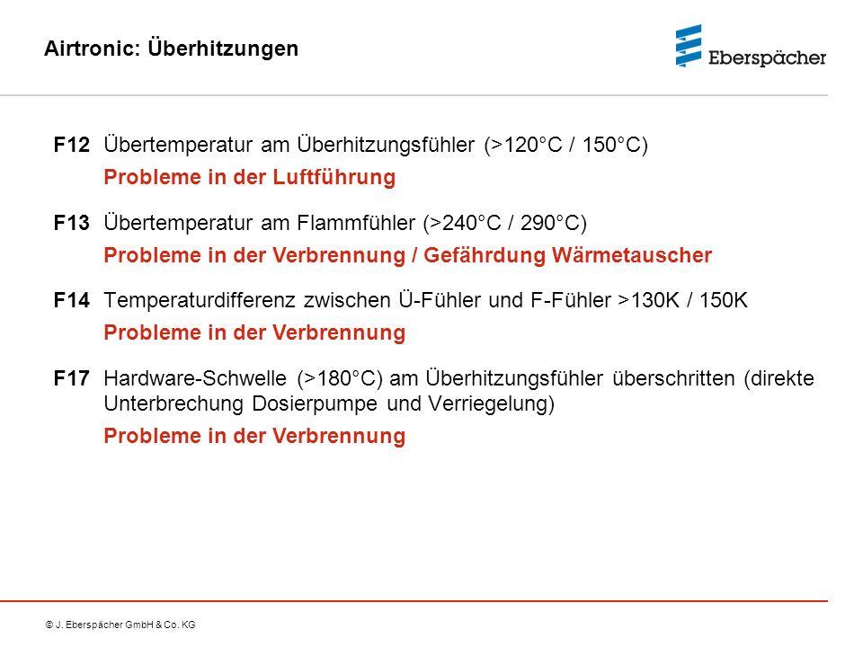 © J. Eberspächer GmbH & Co. KG Airtronic: Überhitzungen F12Übertemperatur am Überhitzungsfühler (>120°C / 150°C) F13Übertemperatur am Flammfühler (>24