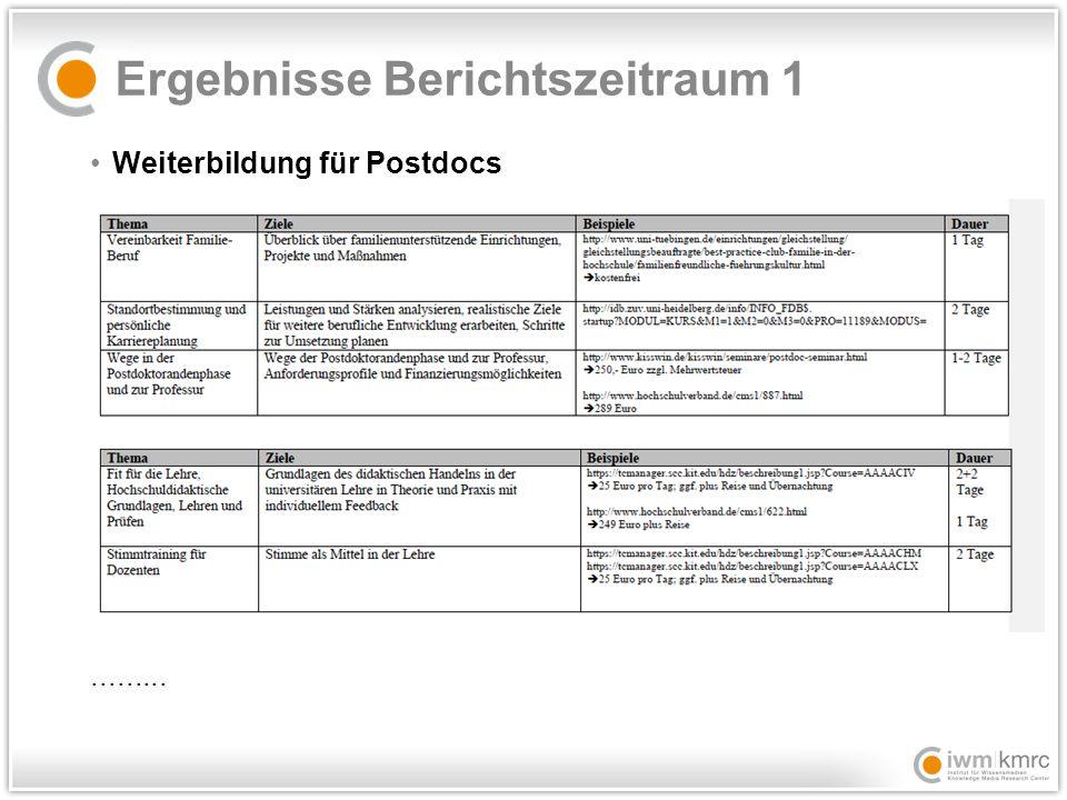 Ergebnisse Berichtszeitraum 1 Weiterbildung für Postdocs.........