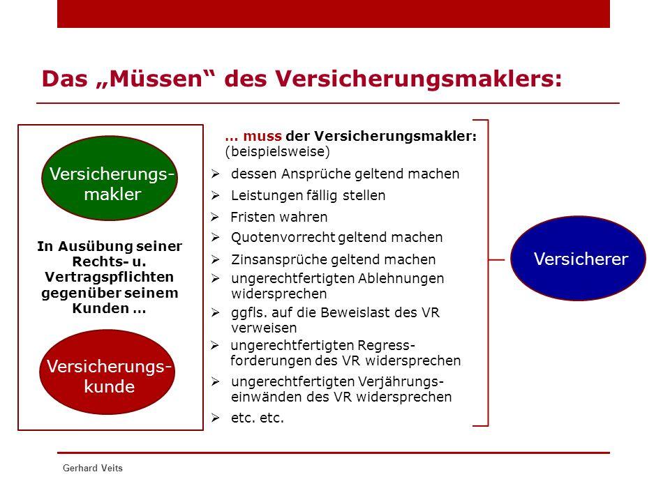 """Gerhard Veits Das """"Müssen"""" des Versicherungsmaklers: Versicherungs- kunde Versicherungs- makler Versicherer In Ausübung seiner Rechts- u. Vertragspfli"""