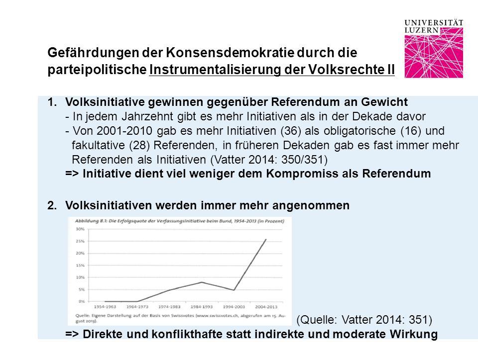 Gefährdungen der Konsensdemokratie durch die parteipolitische Instrumentalisierung der Volksrechte II 1.Volksinitiative gewinnen gegenüber Referendum an Gewicht - In jedem Jahrzehnt gibt es mehr Initiativen als in der Dekade davor - Von 2001-2010 gab es mehr Initiativen (36) als obligatorische (16) und fakultative (28) Referenden, in früheren Dekaden gab es fast immer mehr Referenden als Initiativen (Vatter 2014: 350/351) => Initiative dient viel weniger dem Kompromiss als Referendum 2.Volksinitiativen werden immer mehr angenommen (Quelle: Vatter 2014: 351) => Direkte und konflikthafte statt indirekte und moderate Wirkung