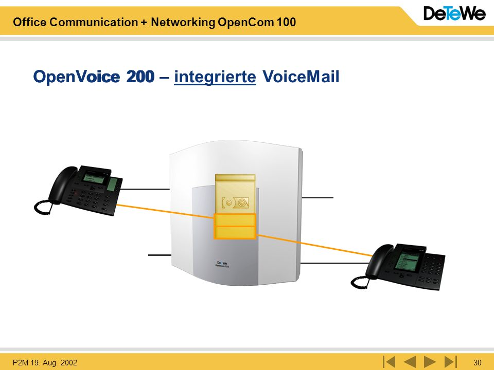 P2M 19. Aug. 200230 Office Communication + Networking OpenCom 100 OpenVoice 200OpenVoice 200 – integrierte VoiceMail