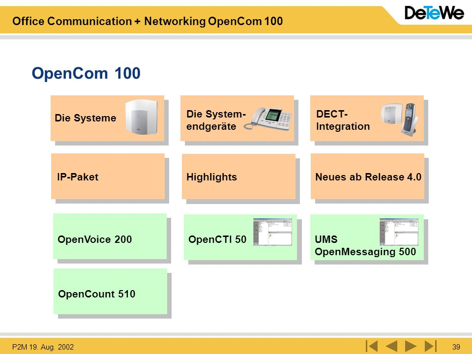 P2M 19. Aug. 200239 Office Communication + Networking OpenCom 100 OpenCom 100 Die Systeme Die System- endgeräte Highlights UMS OpenMessaging 500 OpenC