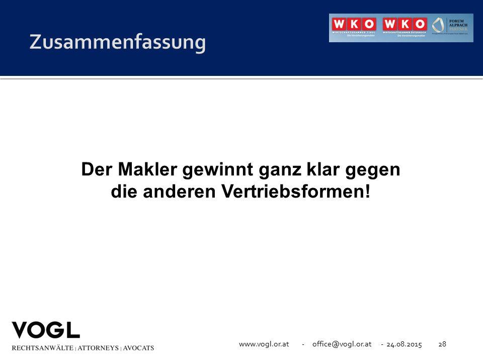 www.vogl.or.at - office@vogl.or.at - 24.08.201528 Der Makler gewinnt ganz klar gegen die anderen Vertriebsformen!