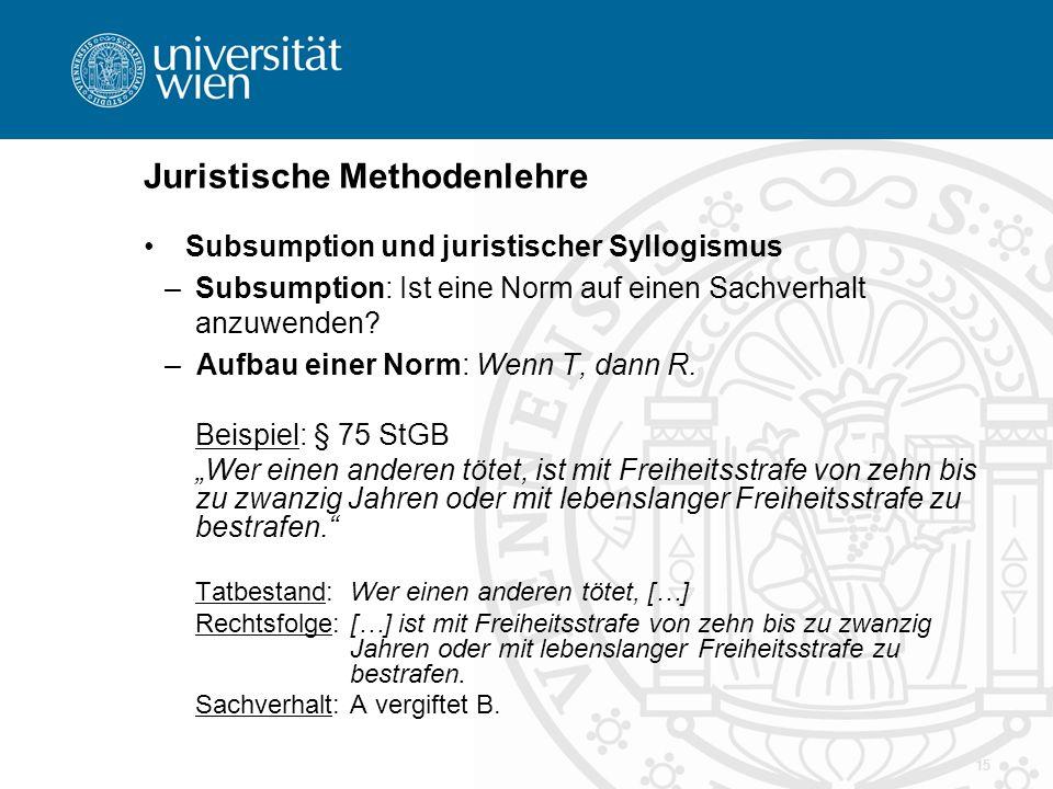 15 Juristische Methodenlehre Subsumption und juristischer Syllogismus –Subsumption: Ist eine Norm auf einen Sachverhalt anzuwenden? –Aufbau einer Norm