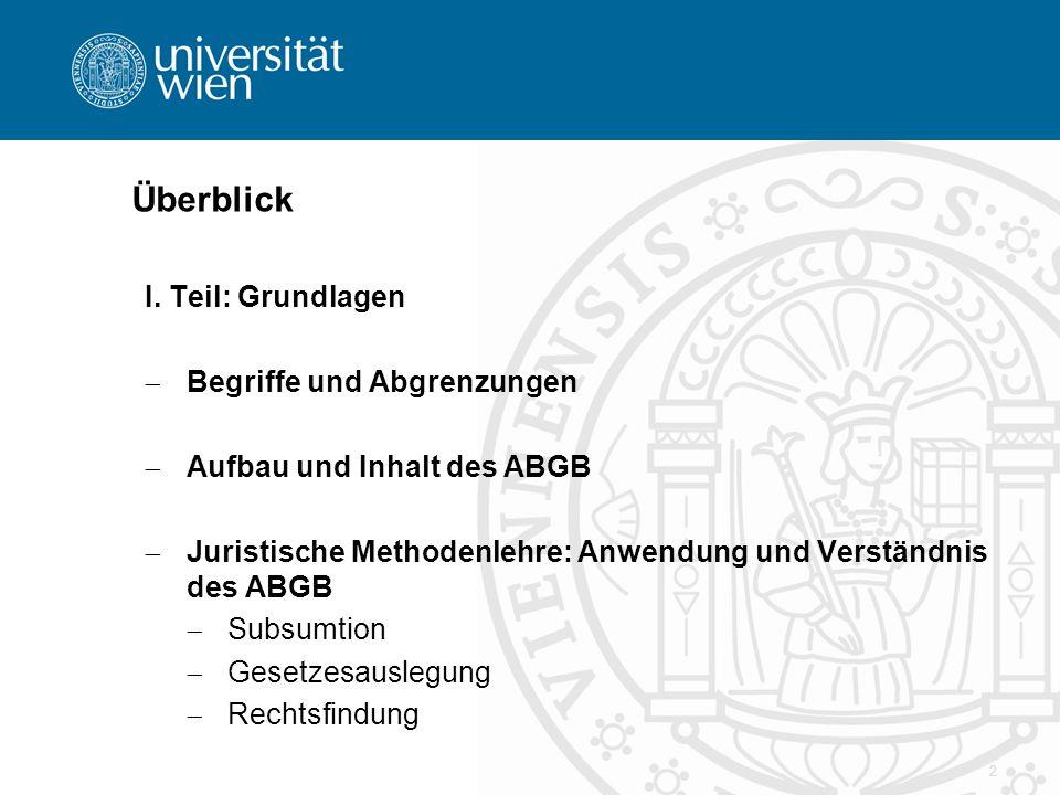 Überblick I. Teil: Grundlagen  Begriffe und Abgrenzungen  Aufbau und Inhalt des ABGB  Juristische Methodenlehre: Anwendung und Verständnis des ABGB