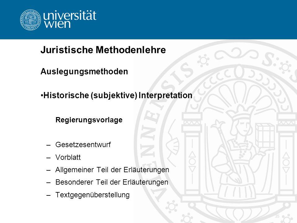 35 Juristische Methodenlehre Auslegungsmethoden Historische (subjektive) Interpretation Regierungsvorlage –Gesetzesentwurf –Vorblatt –Allgemeiner Teil