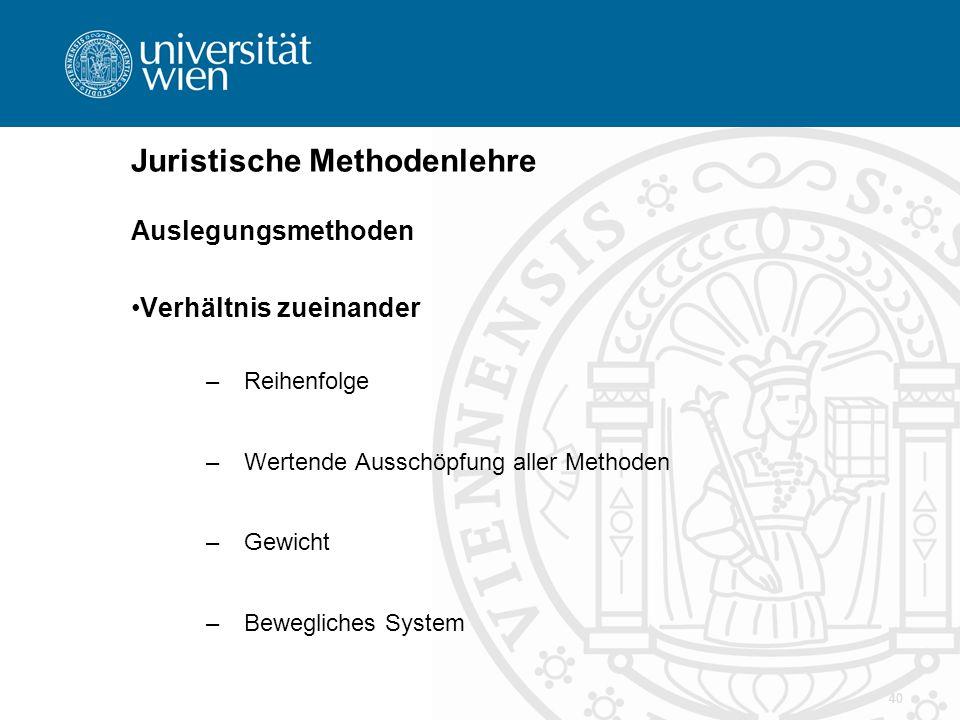 40 Juristische Methodenlehre Auslegungsmethoden Verhältnis zueinander –Reihenfolge –Wertende Ausschöpfung aller Methoden –Gewicht –Bewegliches System