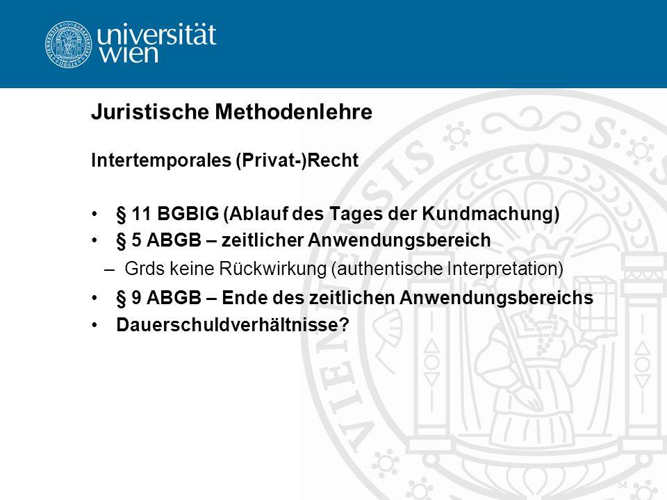 Juristische Methodenlehre Intertemporales (Privat-)Recht § 11 BGBlG (Ablauf des Tages der Kundmachung) § 5 ABGB – zeitlicher Anwendungsbereich –Grds k
