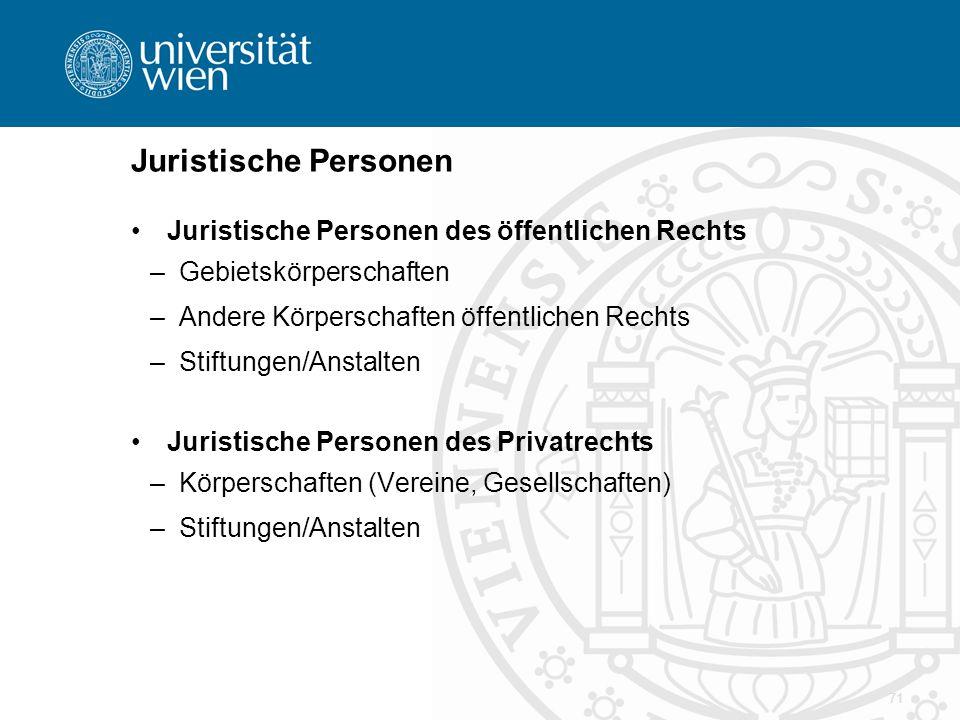 Juristische Personen Juristische Personen des öffentlichen Rechts –Gebietskörperschaften –Andere Körperschaften öffentlichen Rechts –Stiftungen/Anstal