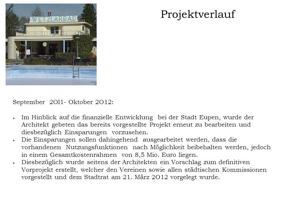Projektverlauf September 2Ol1- Oktober 2O12:  Im Vergleich zu dem im Januar 2Ol1 vorgestellten Projekt sah der damalige Stand die gleichen,,Nutzungsfunktionen vor, wobei jedoch die Form und Lage des Gebäudes im Zuge der Planungen verändert wurden.