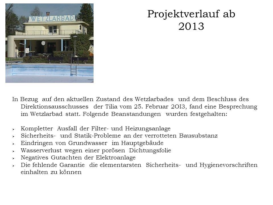 Projektverlauf ab 2013 In Bezug auf den aktuellen Zustand des Wetzlarbades und dem Beschluss des Direktionsausschusses der Tilia vom 25. Februar 2OI3,