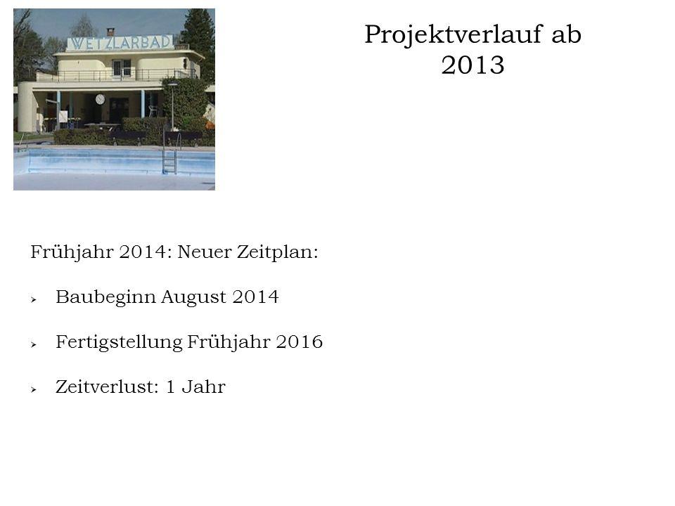 Projektverlauf ab 2013 Frühjahr 2014: Neuer Zeitplan:  Baugenehmigung eingegangen am 21.