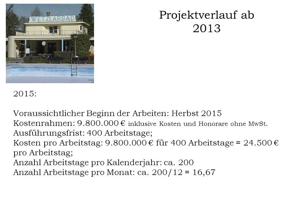Projektverlauf ab 2013 2015: Voraussichtlicher Beginn der Arbeiten: Herbst 2015 Kostenrahmen: 9.800.000 € inklusive Kosten und Honorare ohne MwSt. Aus