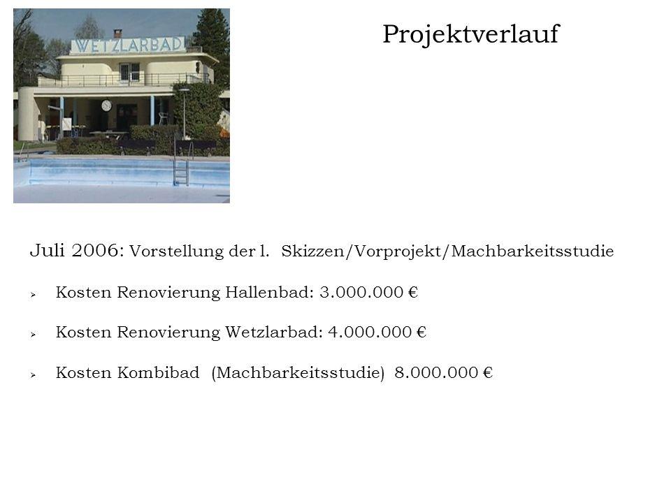 Projektverlauf Juli 2006: Vorstellung der l. Skizzen/Vorprojekt/Machbarkeitsstudie  Kosten Renovierung Hallenbad: 3.000.000 €  Kosten Renovierung We