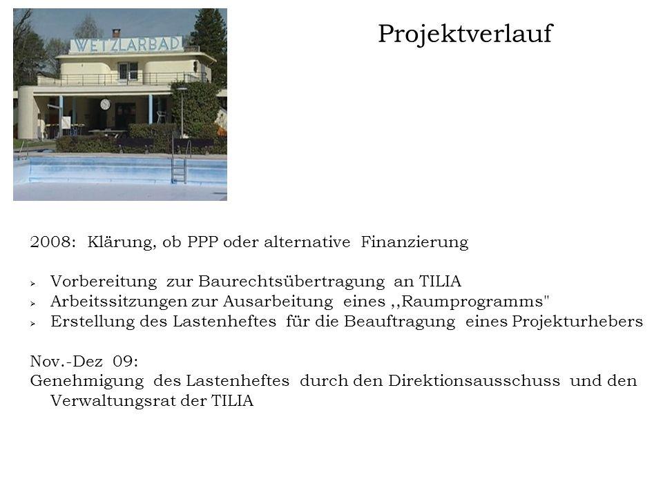 Projektverlauf 2008: Klärung, ob PPP oder alternative Finanzierung  Vorbereitung zur Baurechtsübertragung an TILIA  Arbeitssitzungen zur Ausarbeitun