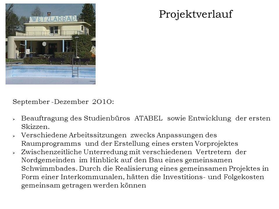 Projektverlauf September -Dezember 2O1O:  Beauftragung des Studienbüros ATABEL sowie Entwicklung der ersten Skizzen.  Verschiedene Arbeitssitzungen