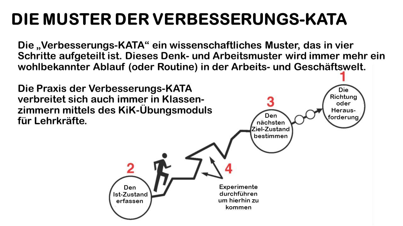 """DIE MUSTER DER VERBESSERUNGS-KATA Die """"Verbesserungs-KATA ein wissenschaftliches Muster, das in vier Schritte aufgeteilt ist."""