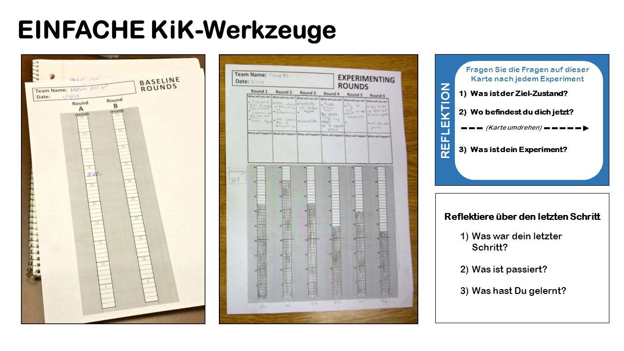 EINFACHE KiK-Werkzeuge REFLEKTION Fragen Sie die Fragen auf dieser Karte nach jedem Experiment 1)Was ist der Ziel-Zustand.