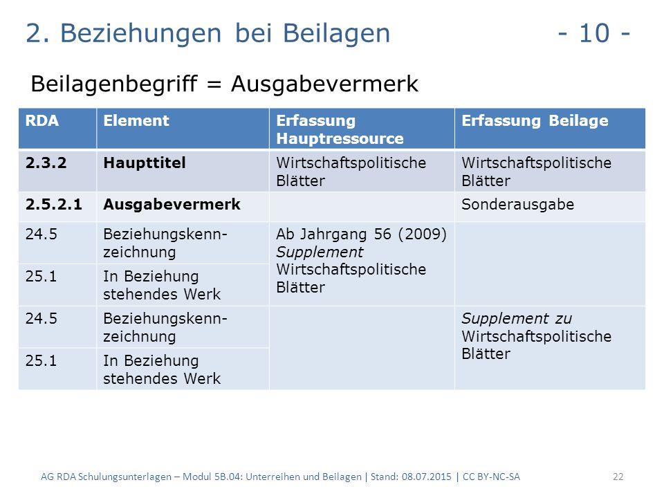 2. Beziehungen bei Beilagen - 10 - Beilagenbegriff = Ausgabevermerk AG RDA Schulungsunterlagen – Modul 5B.04: Unterreihen und Beilagen | Stand: 08.07.