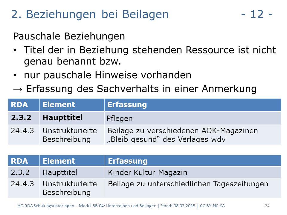 2. Beziehungen bei Beilagen - 12 - Pauschale Beziehungen Titel der in Beziehung stehenden Ressource ist nicht genau benannt bzw. nur pauschale Hinweis