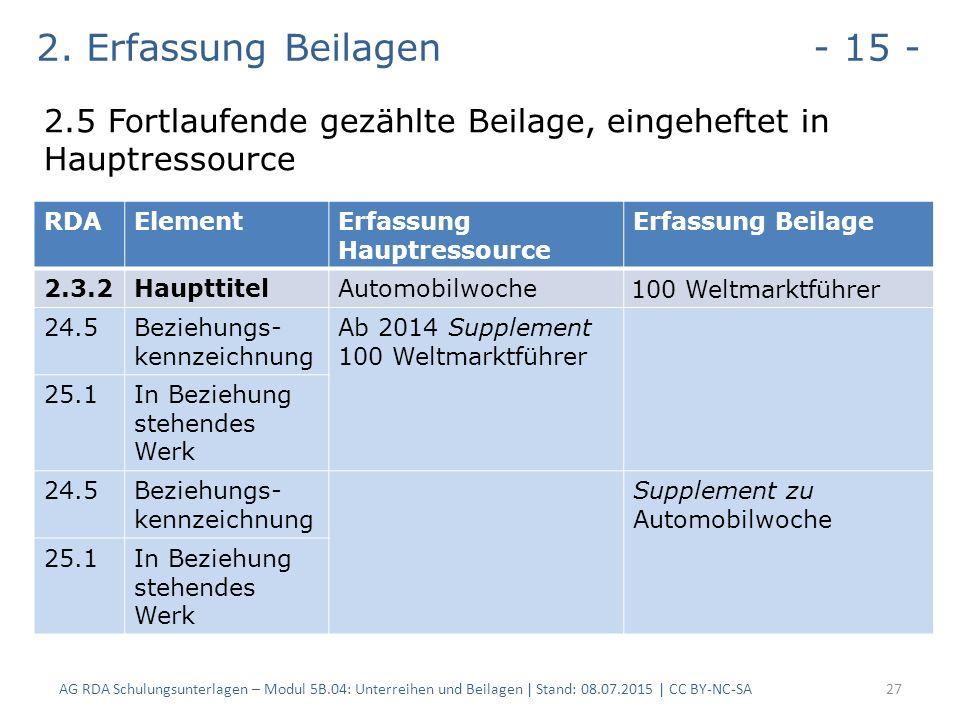 2. Erfassung Beilagen - 15 - 2.5 Fortlaufende gezählte Beilage, eingeheftet in Hauptressource AG RDA Schulungsunterlagen – Modul 5B.04: Unterreihen un