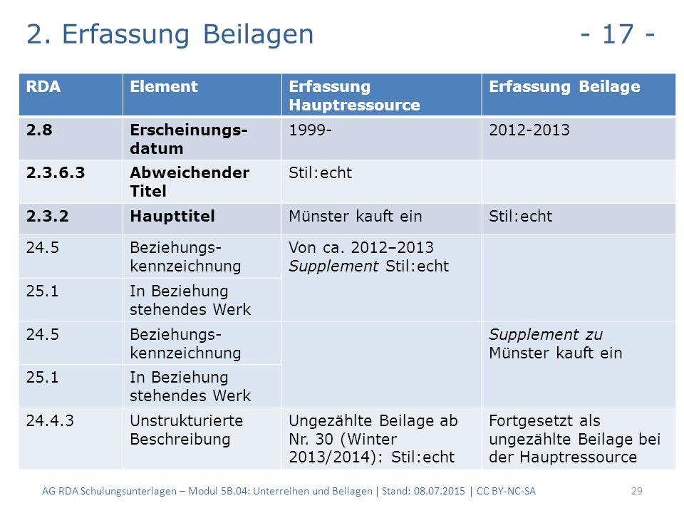 2. Erfassung Beilagen - 17 - AG RDA Schulungsunterlagen – Modul 5B.04: Unterreihen und Beilagen | Stand: 08.07.2015 | CC BY-NC-SA29 RDAElementErfassun