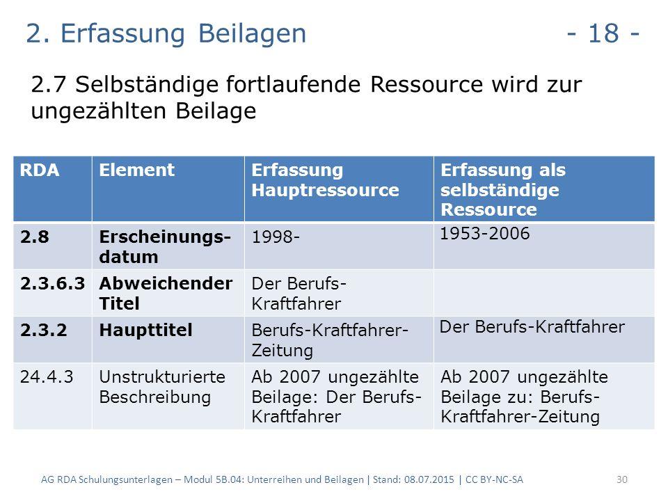 2. Erfassung Beilagen - 18 - 2.7 Selbständige fortlaufende Ressource wird zur ungezählten Beilage AG RDA Schulungsunterlagen – Modul 5B.04: Unterreihe