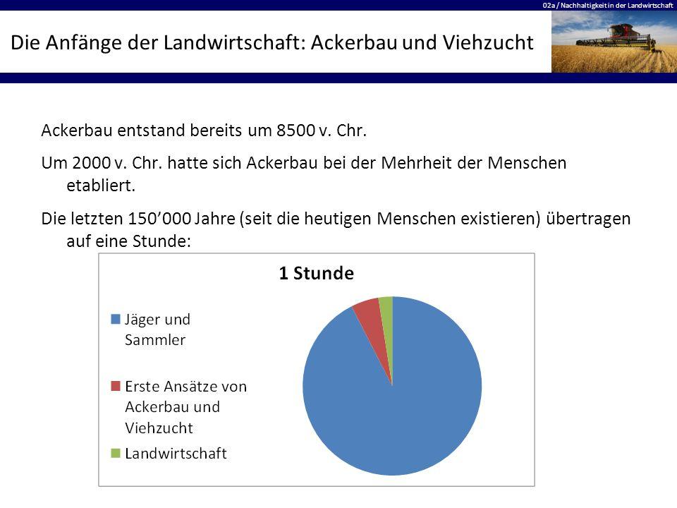 02a / Nachhaltigkeit in der Landwirtschaft Die Anfänge der Landwirtschaft: Ackerbau und Viehzucht Ackerbau entstand bereits um 8500 v.