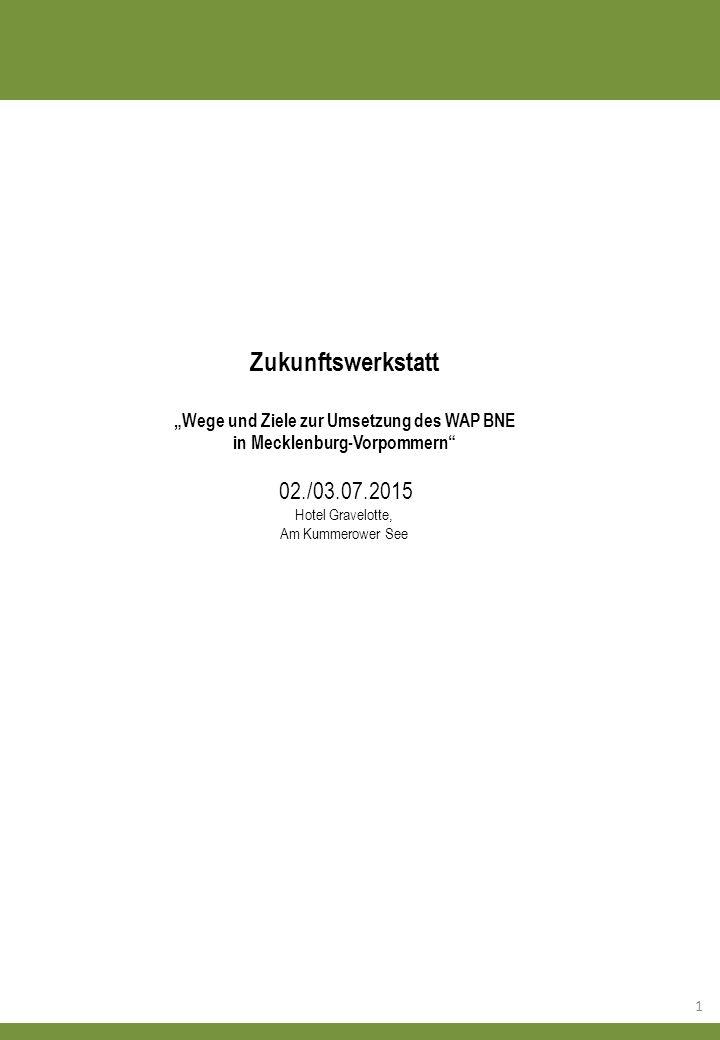 """12 III Realisierungsphase Die vier Hauptthemen Zukunftswerkstatt """"Wege und Ziele zur Umsetzung des WAP BNE in Mecklenburg-Vorpommern 02./03.07.2015 Hotel Gravelotte, Am Kummerower See"""