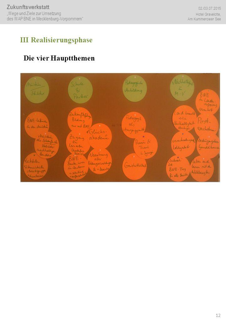 """12 III Realisierungsphase Die vier Hauptthemen Zukunftswerkstatt """"Wege und Ziele zur Umsetzung des WAP BNE in Mecklenburg-Vorpommern"""" 02./03.07.2015 H"""