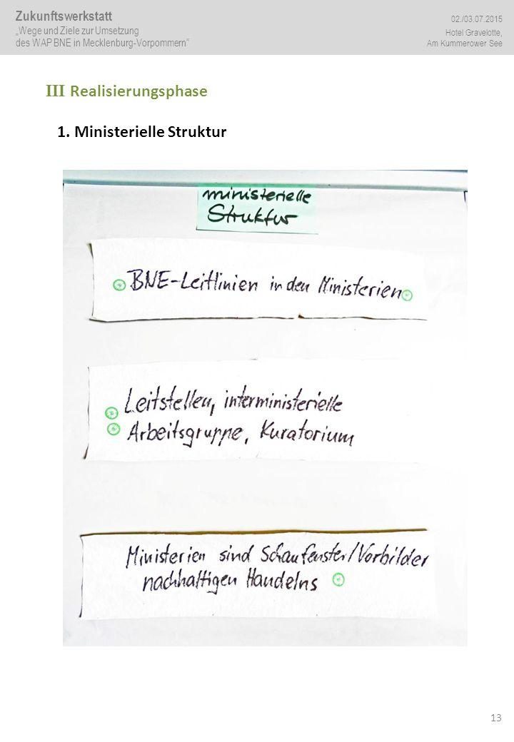 """13 III Realisierungsphase 1. Ministerielle Struktur Zukunftswerkstatt """"Wege und Ziele zur Umsetzung des WAP BNE in Mecklenburg-Vorpommern"""" 02./03.07.2"""