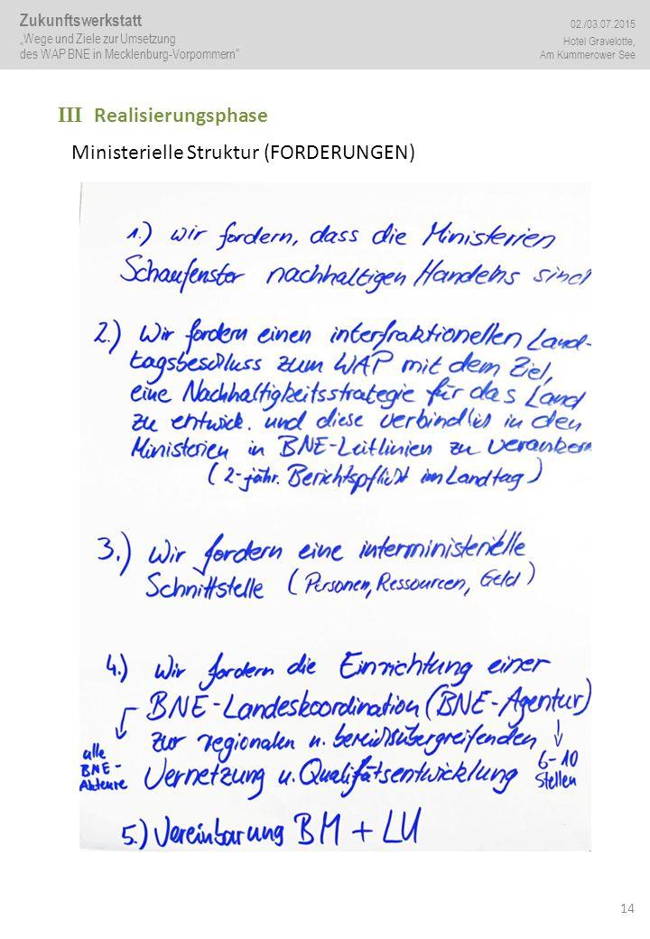 """14 III Realisierungsphase Ministerielle Struktur (FORDERUNGEN) Zukunftswerkstatt """"Wege und Ziele zur Umsetzung des WAP BNE in Mecklenburg-Vorpommern"""""""