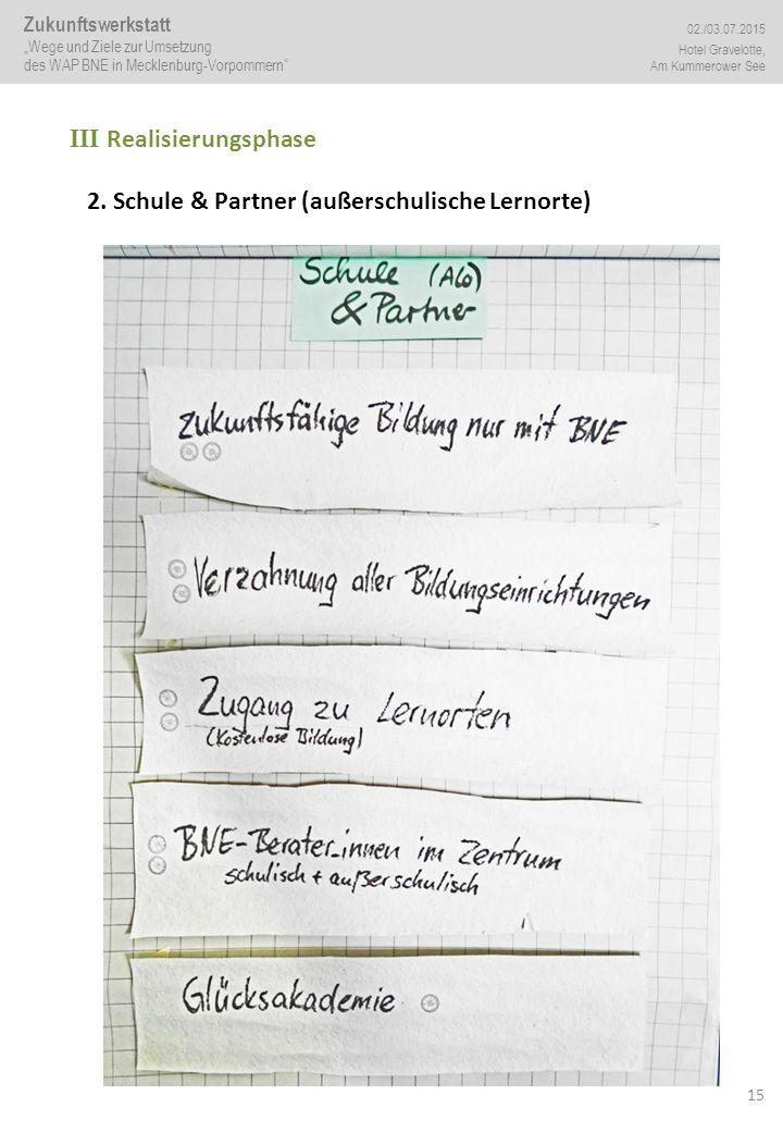"""15 III Realisierungsphase 2. Schule & Partner (außerschulische Lernorte) Zukunftswerkstatt """"Wege und Ziele zur Umsetzung des WAP BNE in Mecklenburg-Vo"""