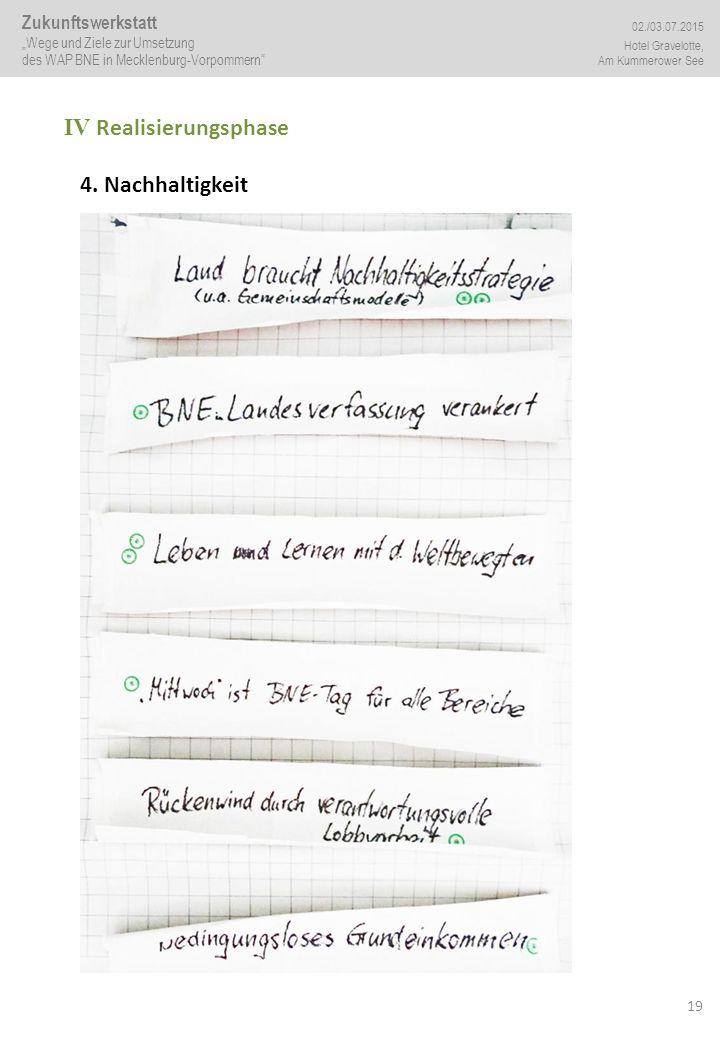 """19 IV Realisierungsphase 4. Nachhaltigkeit Zukunftswerkstatt """"Wege und Ziele zur Umsetzung des WAP BNE in Mecklenburg-Vorpommern"""" 02./03.07.2015 Hotel"""