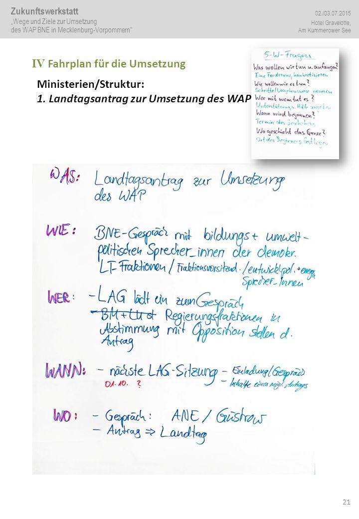 """21 IV Fahrplan für die Umsetzung Ministerien/Struktur: 1. Landtagsantrag zur Umsetzung des WAP Zukunftswerkstatt """"Wege und Ziele zur Umsetzung des WAP"""