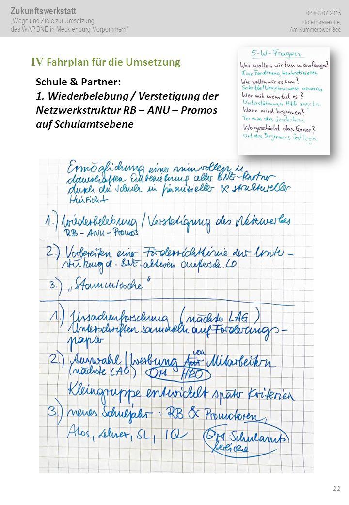 22 IV Fahrplan für die Umsetzung Schule & Partner: 1. Wiederbelebung / Verstetigung der Netzwerkstruktur RB – ANU – Promos auf Schulamtsebene Zukunfts