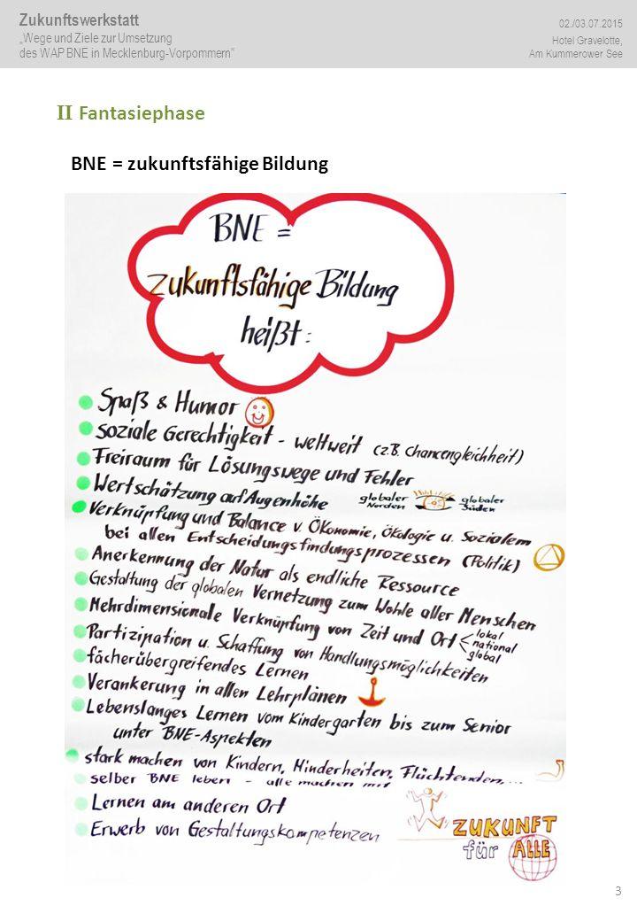 """3 II Fantasiephase BNE = zukunftsfähige Bildung Zukunftswerkstatt """"Wege und Ziele zur Umsetzung des WAP BNE in Mecklenburg-Vorpommern 02./03.07.2015 Hotel Gravelotte, Am Kummerower See"""