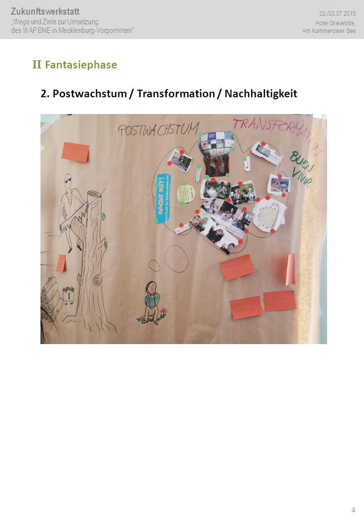 """4 II Fantasiephase 2. Postwachstum / Transformation / Nachhaltigkeit Zukunftswerkstatt """"Wege und Ziele zur Umsetzung des WAP BNE in Mecklenburg-Vorpom"""