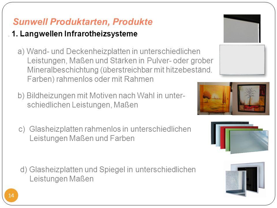 Sunwell Produktarten, Produkte 23.10.2011 14. 1.