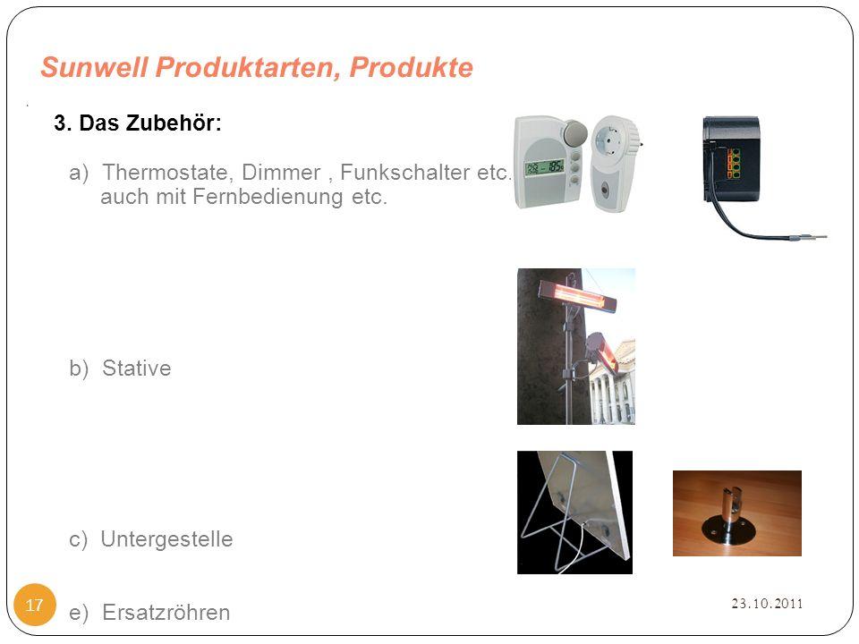 Sunwell Produktarten, Produkte 23.10.2011 17. 3.