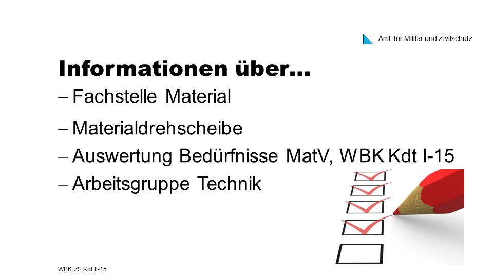 Amt für Militär und Zivilschutz  Fachstelle Material  Materialdrehscheibe  Auswertung Bedürfnisse MatV, WBK Kdt I-15  Arbeitsgruppe Technik Inform